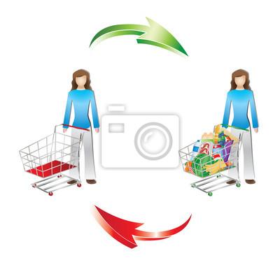 Plakat Ilustracja zakupów i konsumpcji symbolizuje shopper