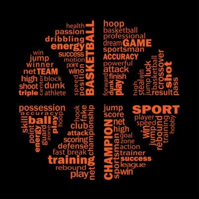 Plakat Kolaż w koszykówce