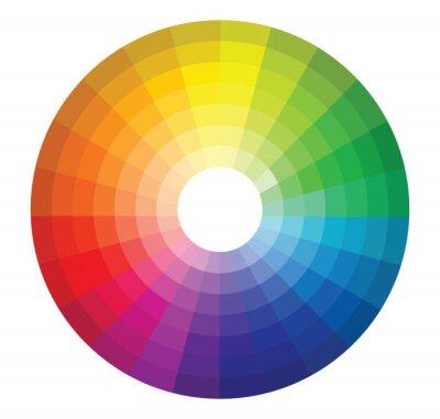 Plakat Koło kolorów