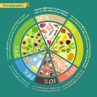 Plakat Piramida żywieniowa Zdrowe Jedzenie Koncepcja Pie Infografika