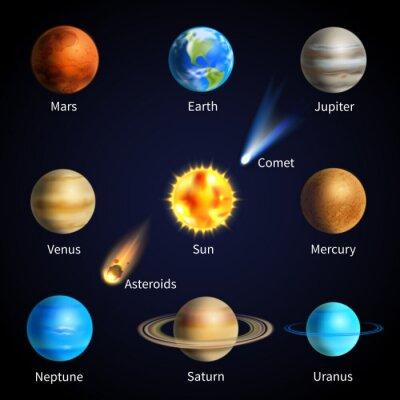 Plakat Realistyczne Planety Ustaw