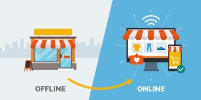 Plakat Retail offline to online