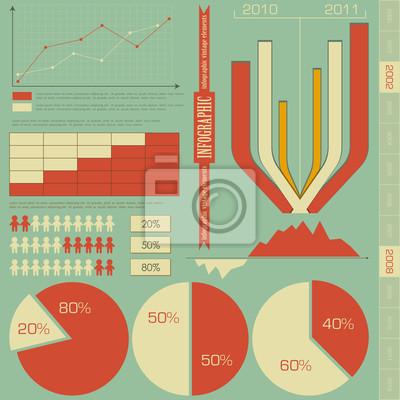 Plakat retro elementy infografiki