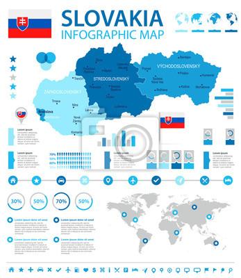 Plakat Słowacja - plansza mapę i flaga - szczegółowe wektorowej