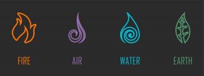 Plakat Streszczenie cztery żywioły (ogień, powietrze, woda, ziemia) symbole linii