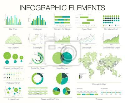 Plakat Szablon infografiki. Zestaw elementów graficznych projektowych, histogram, łuku i diagram Venna, timeline, promieniowe bar, wykresy kołowe, obszar wykresu liniowego. Wektor choropleth mapa świata
