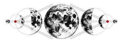 Plakat Tatuaż z magicznymi księżycami