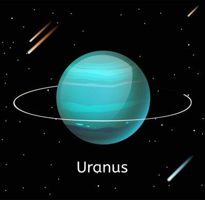 Plakat Uran planeta 3d ilustracji wektorowych