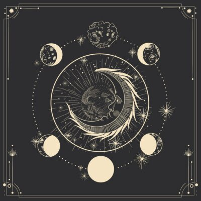 Plakat Vector illustration set of moon phases. Different stages of moonlight activity in vintage engraving style. Zodiac Signs