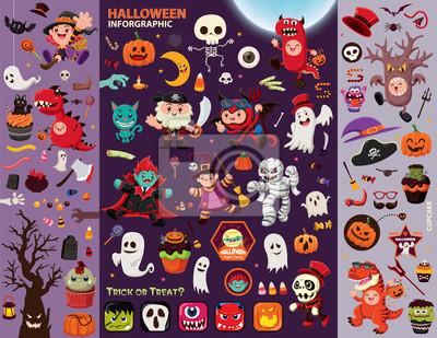 Plakat Vintage plakat Halloween z duchem, czarownica, wampir, mumia, żniwiarz, zombie, charakter pirata.