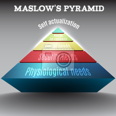 144ed74197387 Plakat Wektor kolorowe 3d piramidy Maslowa