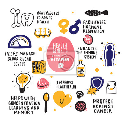 Tapeta Health benefits of vitamin D and its food.. Hand drawn infographic. Doodles. Vector.