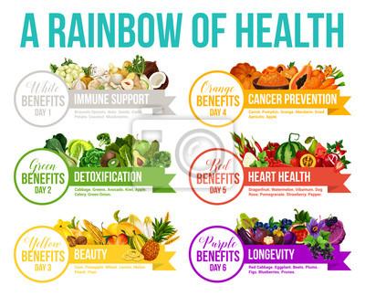 Tapeta Kolor tęczy owoców i warzyw